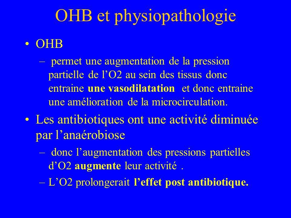 OHB et physiopathologie OHB – permet une augmentation de la pression partielle de lO2 au sein des tissus donc entraine une vasodilatation et donc entr