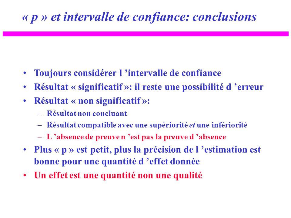 « p » et intervalle de confiance: conclusions Toujours considérer l intervalle de confiance Résultat « significatif »: il reste une possibilité d erre