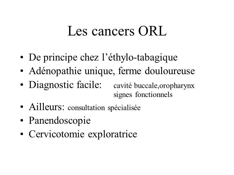 Les cancers ORL De principe chez léthylo-tabagique Adénopathie unique, ferme douloureuse Diagnostic facile: cavité buccale,oropharynx signes fonctionn