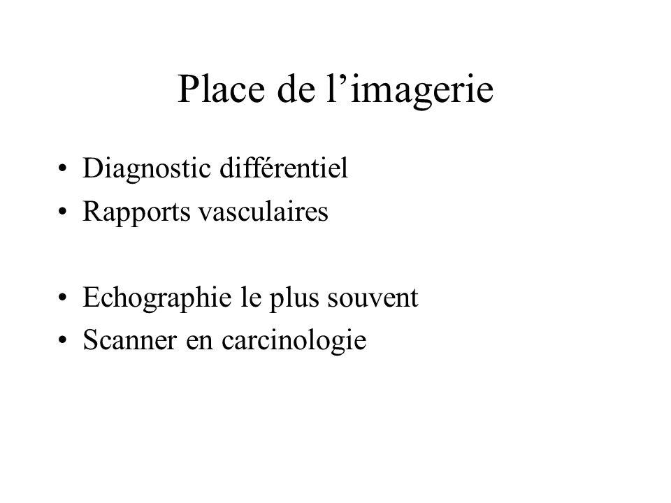 Place de limagerie Diagnostic différentiel Rapports vasculaires Echographie le plus souvent Scanner en carcinologie