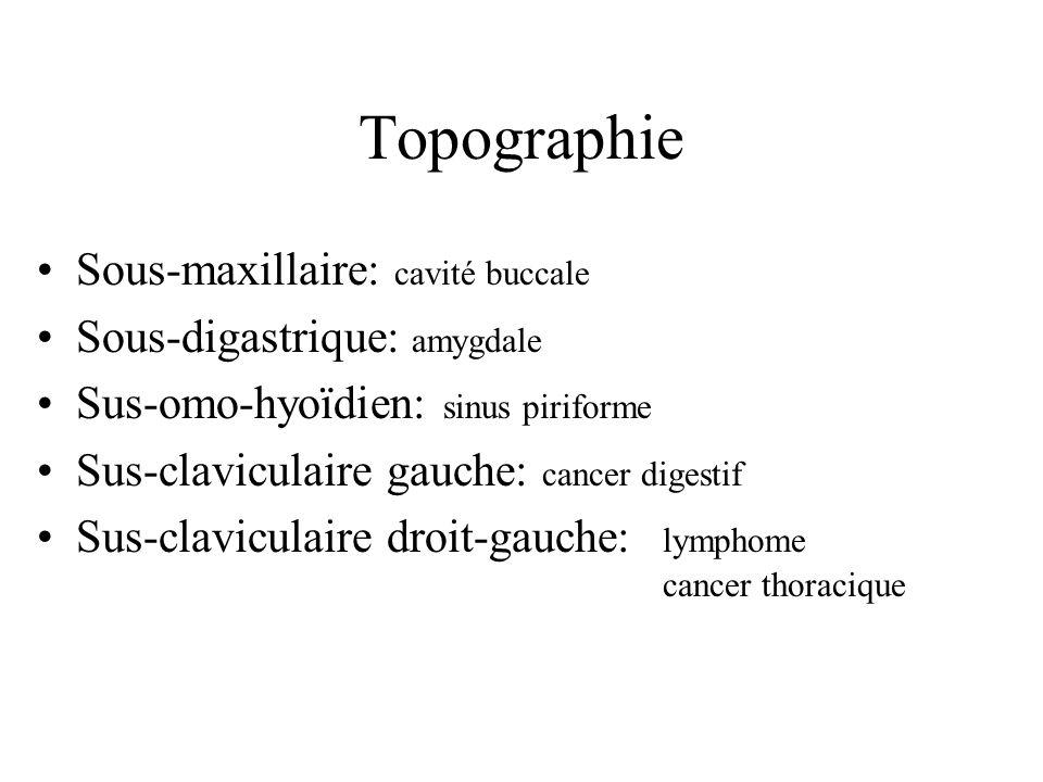 Topographie Sous-maxillaire: cavité buccale Sous-digastrique: amygdale Sus-omo-hyoïdien: sinus piriforme Sus-claviculaire gauche: cancer digestif Sus-