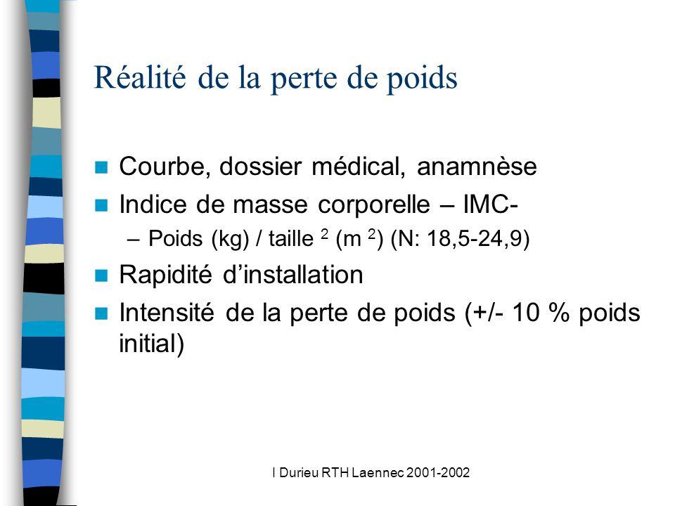 I Durieu RTH Laennec 2001-2002 Réalité de la perte de poids Courbe, dossier médical, anamnèse Indice de masse corporelle – IMC- –Poids (kg) / taille 2 (m 2 ) (N: 18,5-24,9) Rapidité dinstallation Intensité de la perte de poids (+/- 10 % poids initial)