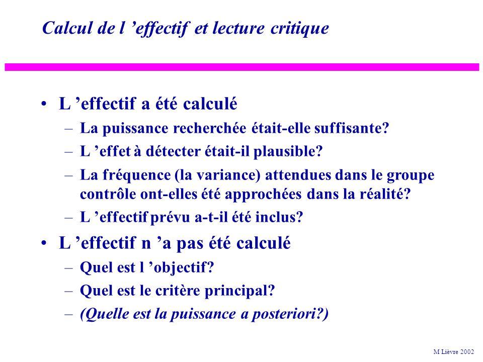 Calcul de l effectif et lecture critique L effectif a été calculé –La puissance recherchée était-elle suffisante.