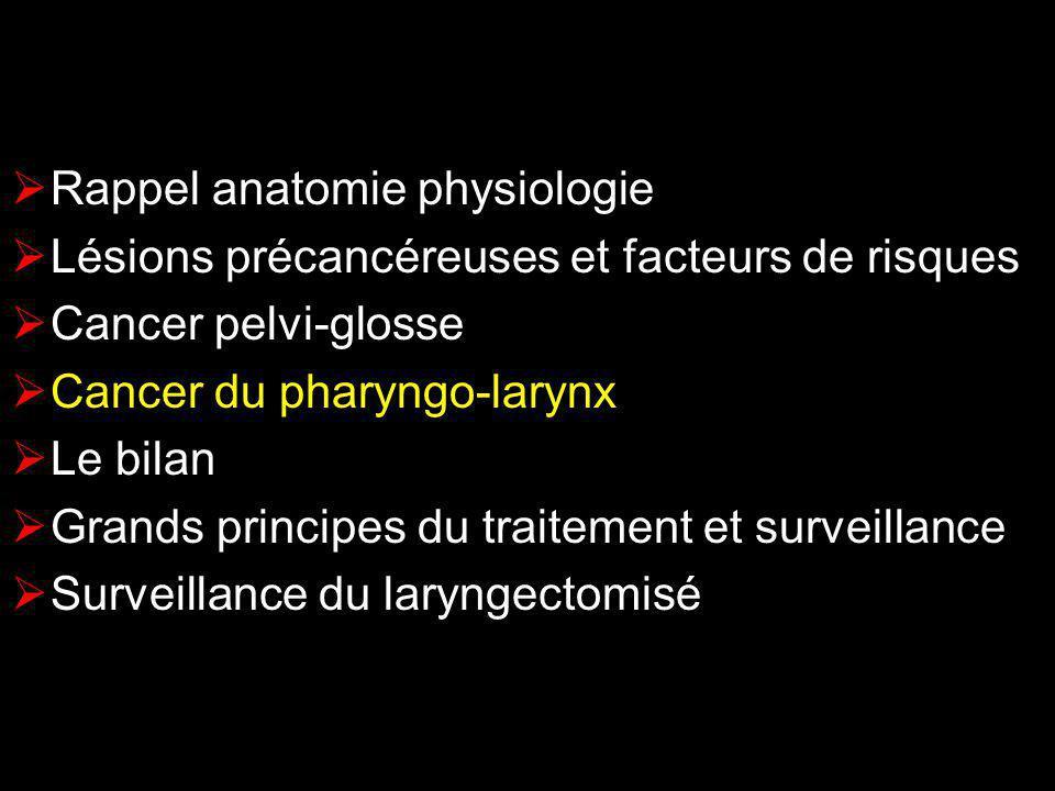 Rappel anatomie physiologie Lésions précancéreuses et facteurs de risques Cancer pelvi-glosse Cancer du pharyngo-larynx Le bilan Grands principes du t