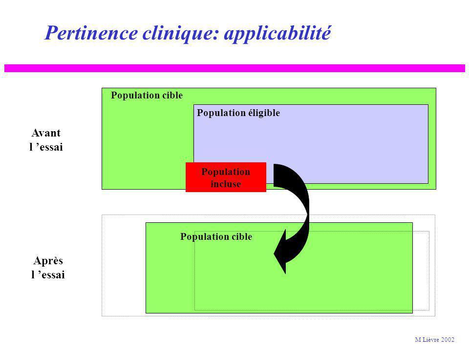 Pertinence clinique: applicabilité A quels patients s appliquent les résultats? Les résultats s appliquent-ils aux patients traités par le prescripteu