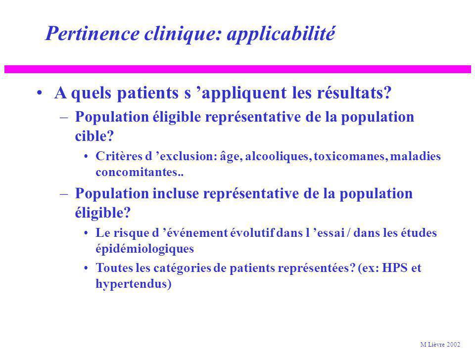 Pertinence clinique: applicabilité M Lièvre 2002 Population cible Population éligible Population incluse Avant l essai Population cible Après l essai