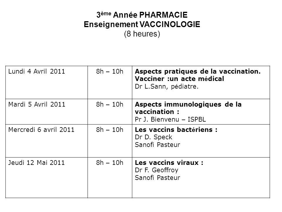 3 ème Année PHARMACIE Enseignement VACCINOLOGIE (8 heures) Lundi 4 Avril 2011 8h – 10hAspects pratiques de la vaccination. Vacciner :un acte m é dical