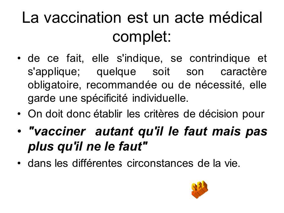 La vaccination est un acte médical complet: de ce fait, elle s'indique, se contrindique et s'applique; quelque soit son caractère obligatoire, recomma