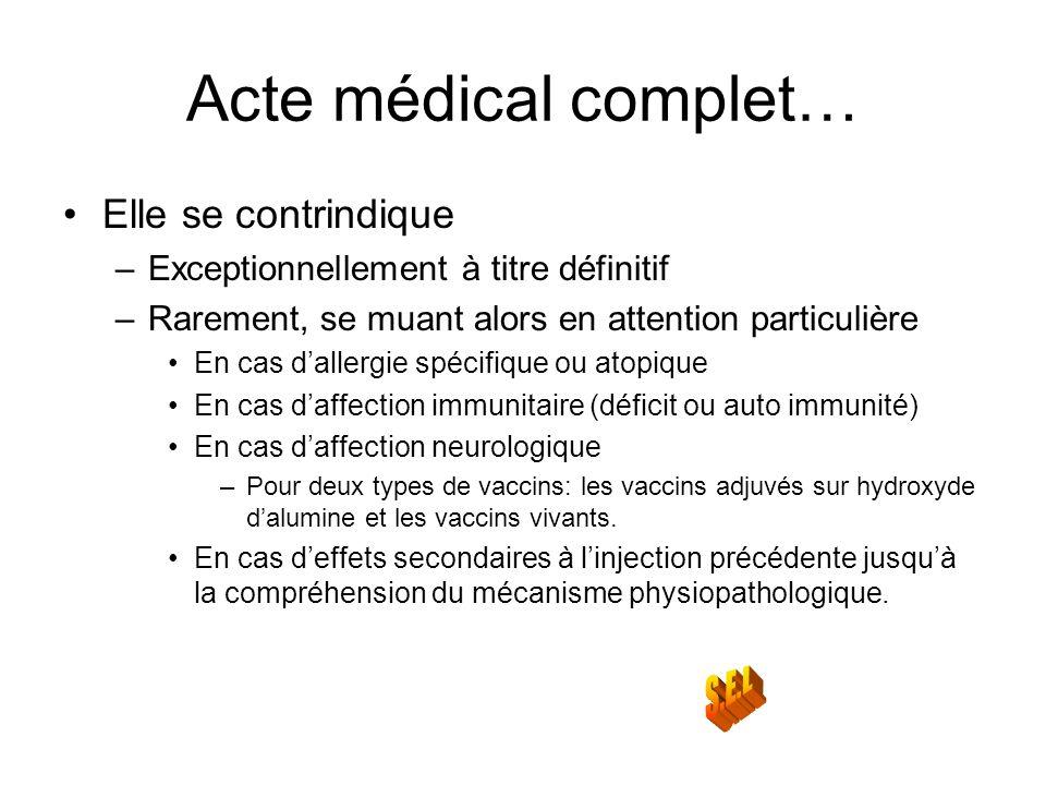 Acte médical complet… Elle se contrindique –Exceptionnellement à titre définitif –Rarement, se muant alors en attention particulière En cas dallergie