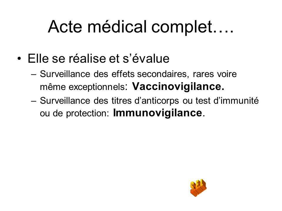 Acte médical complet…. Elle se réalise et sévalue –Surveillance des effets secondaires, rares voire même exceptionnels : Vaccinovigilance. –Surveillan