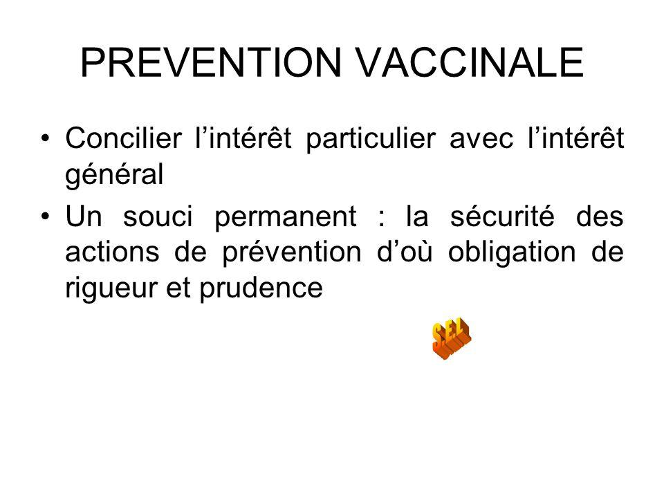 PREVENTION VACCINALE Concilier lintérêt particulier avec lintérêt général Un souci permanent : la sécurité des actions de prévention doù obligation de