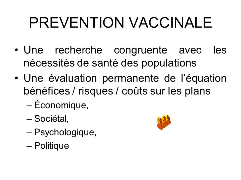 PREVENTION VACCINALE Une recherche congruente avec les nécessités de santé des populations Une évaluation permanente de léquation bénéfices / risques