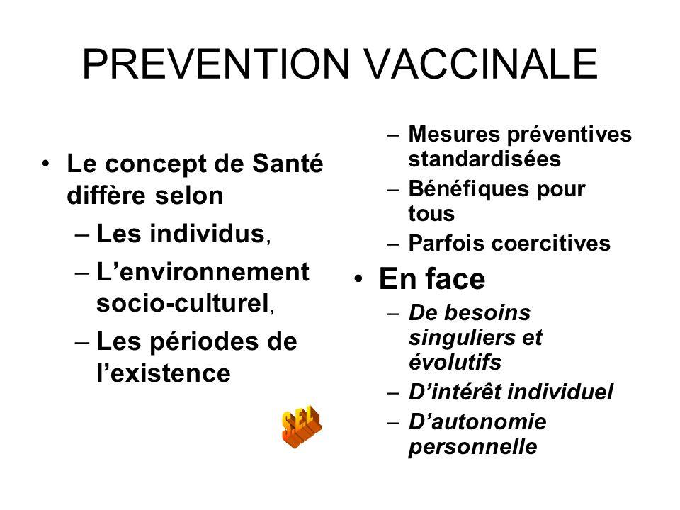 PREVENTION VACCINALE Le concept de Santé diffère selon –Les individus, –Lenvironnement socio-culturel, –Les périodes de lexistence –Mesures préventive