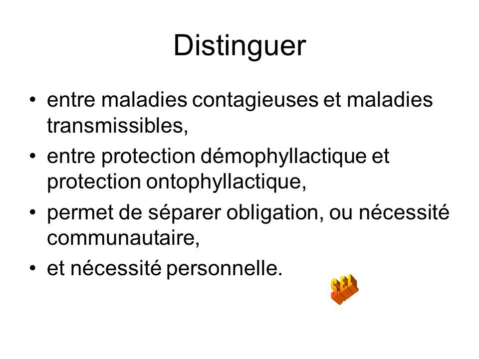 Distinguer entre maladies contagieuses et maladies transmissibles, entre protection démophyllactique et protection ontophyllactique, permet de séparer