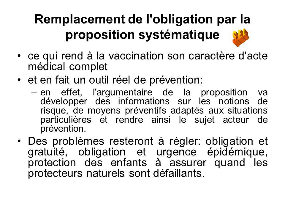 Remplacement de l'obligation par la proposition systématique ce qui rend à la vaccination son caractère d'acte médical complet et en fait un outil rée