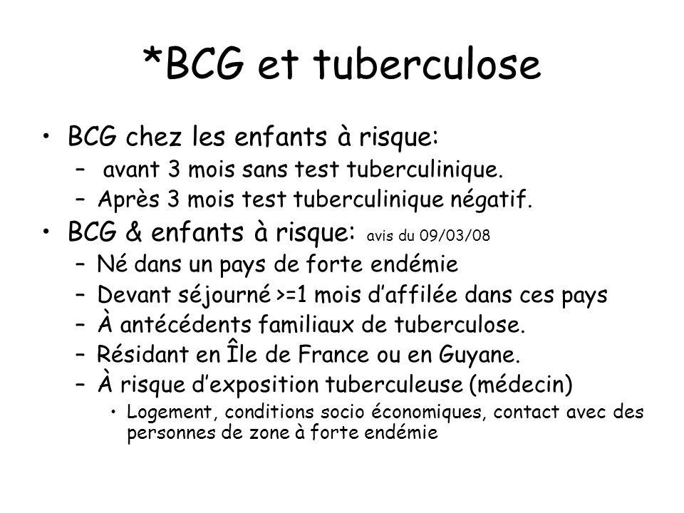 *BCG et tuberculose BCG chez les enfants à risque: – avant 3 mois sans test tuberculinique. –Après 3 mois test tuberculinique négatif. BCG & enfants à
