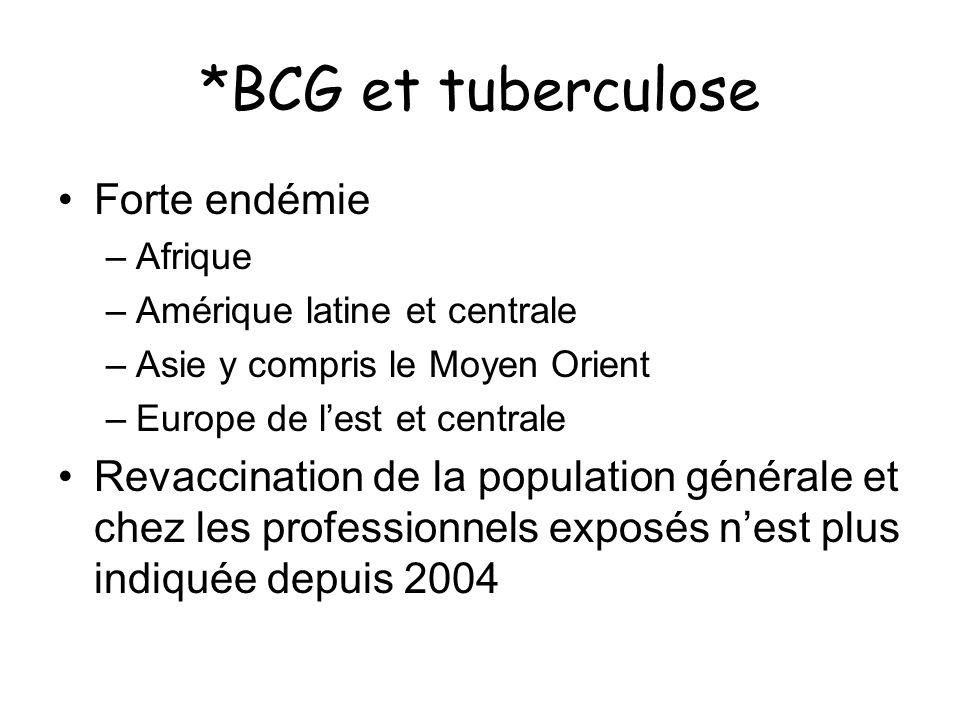*BCG et tuberculose Forte endémie –Afrique –Amérique latine et centrale –Asie y compris le Moyen Orient –Europe de lest et centrale Revaccination de l