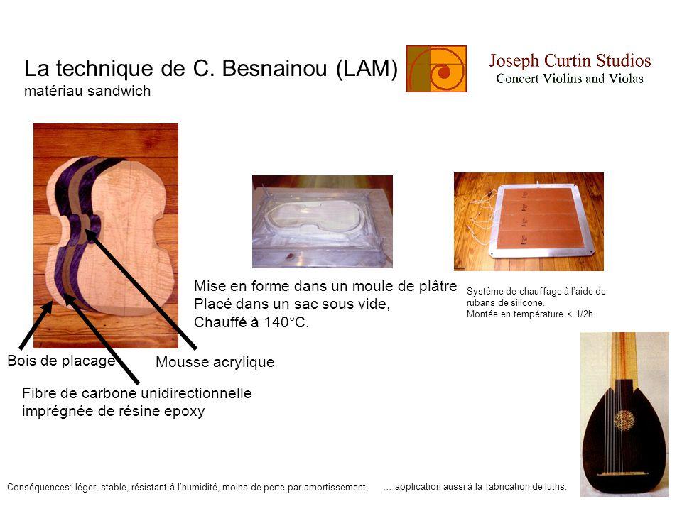 La technique de C. Besnainou (LAM) matériau sandwich … application aussi à la fabrication de luths: Conséquences: léger, stable, résistant à lhumidité