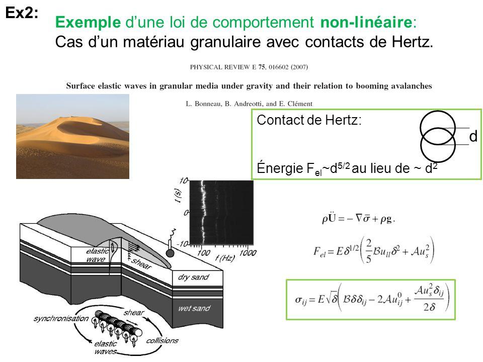 Exemple dune loi de comportement non-linéaire: Cas dun matériau granulaire avec contacts de Hertz. Contact de Hertz: Énergie F el ~d 5/2 au lieu de ~
