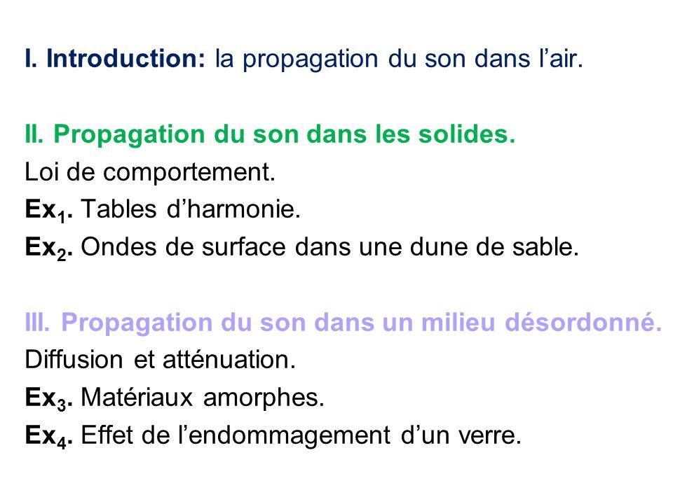 I. Introduction: la propagation du son dans lair. II. Propagation du son dans les solides. Loi de comportement. Ex 1. Tables dharmonie. Ex 2. Ondes de