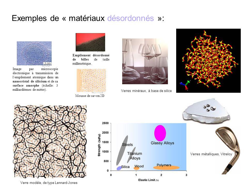 Exemples de « matériaux désordonnés »: Verres métalliques, Vitreloy Verres minéraux, à base de silice Image par microscopie électronique à transmission de lempilement atomique dans un nanocristal de silicium et de sa surface amorphe (échelle: 3 milliardièmes de mètre).