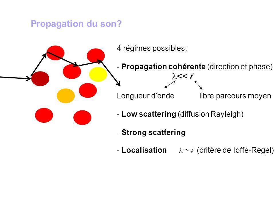 Propagation du son? 4 régimes possibles: - Propagation cohérente (direction et phase) << l Longueur dondelibre parcours moyen - Low scattering (diffus