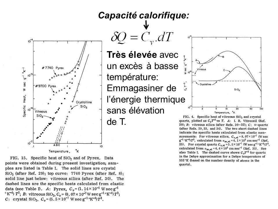 Capacité calorifique: Très élevée avec un excès à basse température: Emmagasiner de lénergie thermique sans élévation de T.