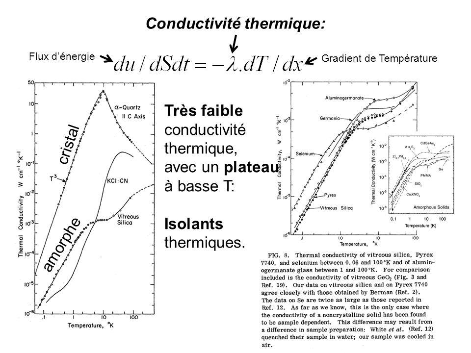 Conductivité thermique: Très faible conductivité thermique, avec un plateau à basse T: Isolants thermiques. Flux dénergie Gradient de Température cris