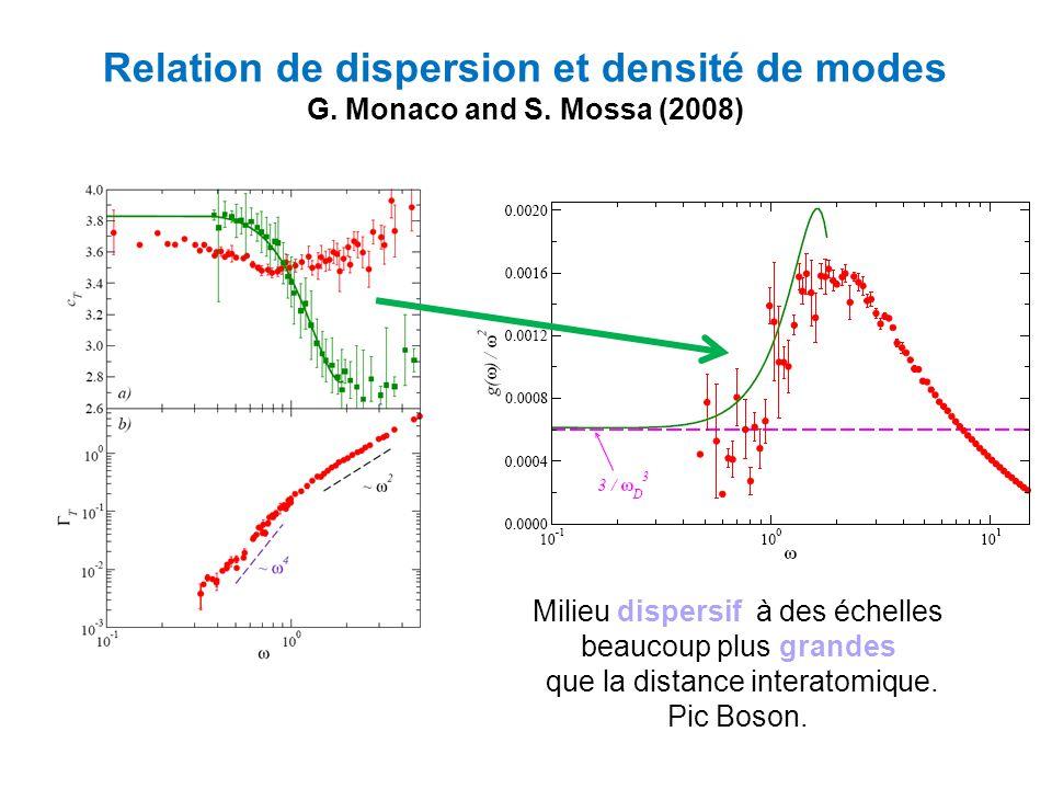 Relation de dispersion et densité de modes G. Monaco and S. Mossa (2008) Milieu dispersif à des échelles beaucoup plus grandes que la distance interat