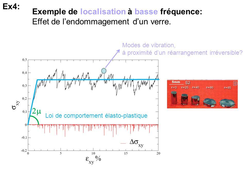 Exemple de localisation à basse fréquence: Effet de lendommagement dun verre. Ex4: Loi de comportement élasto-plastique Modes de vibration, à proximit