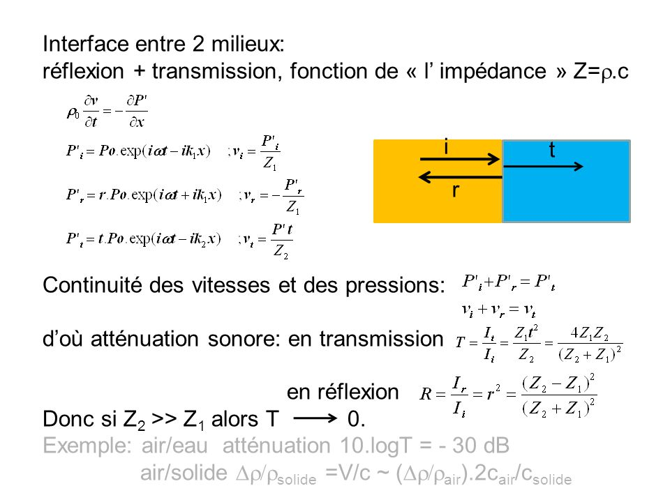 Interface entre 2 milieux: réflexion + transmission, fonction de « l impédance » Z=.c Continuité des vitesses et des pressions: doù atténuation sonore: en transmission en réflexion Donc si Z 2 >> Z 1 alors T 0.