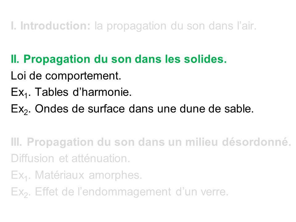 fluide:solide: pression P contraintes Equations du mouvement: avec u, déplacement du volume élémentaire.