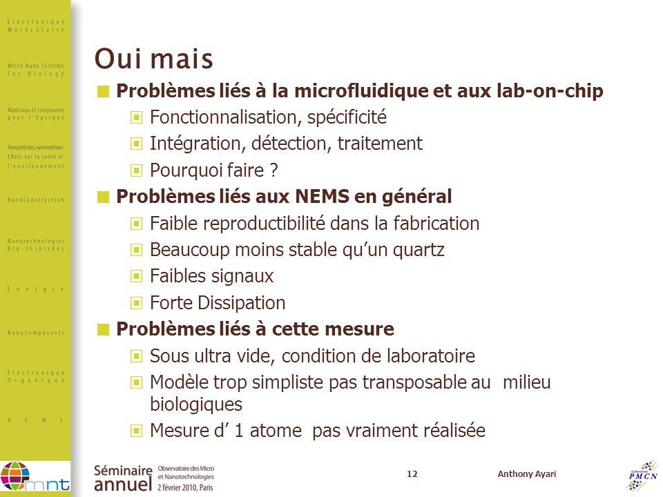 12Anthony Ayari Oui mais Problèmes liés à la microfluidique et aux lab-on-chip Fonctionnalisation, spécificité Intégration, détection, traitement Pour