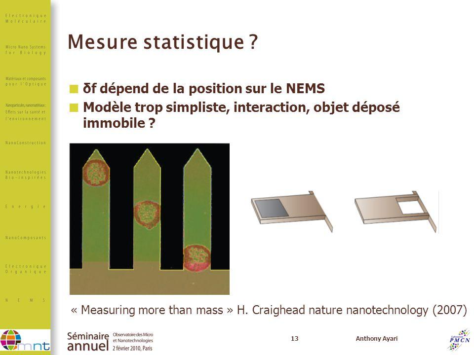 13Anthony Ayari Mesure statistique ? δf dépend de la position sur le NEMS Modèle trop simpliste, interaction, objet déposé immobile ? « Measuring more