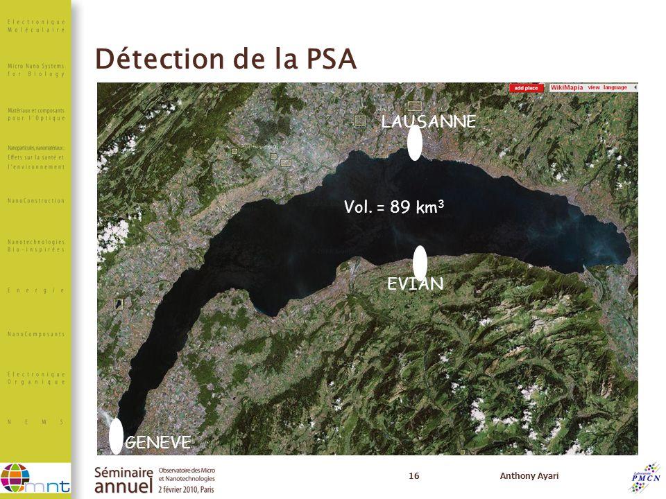 16Anthony Ayari GENEVE EVIAN LAUSANNE Vol. = 89 km 3 Détection de la PSA