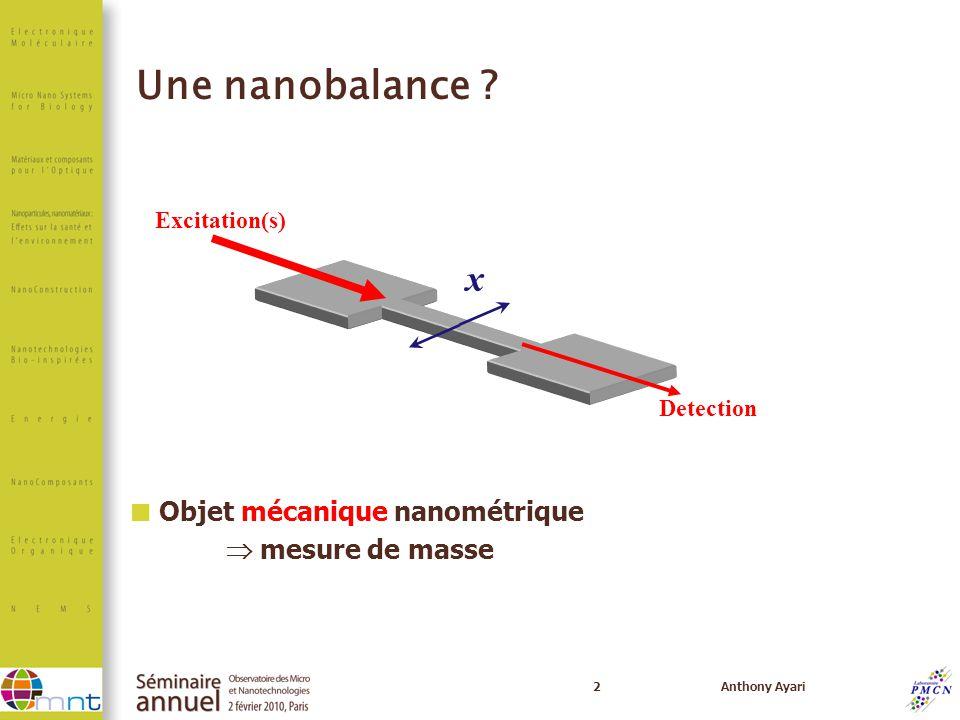 2 Une nanobalance ? Objet mécanique nanométrique mesure de masse x Excitation(s) Detection