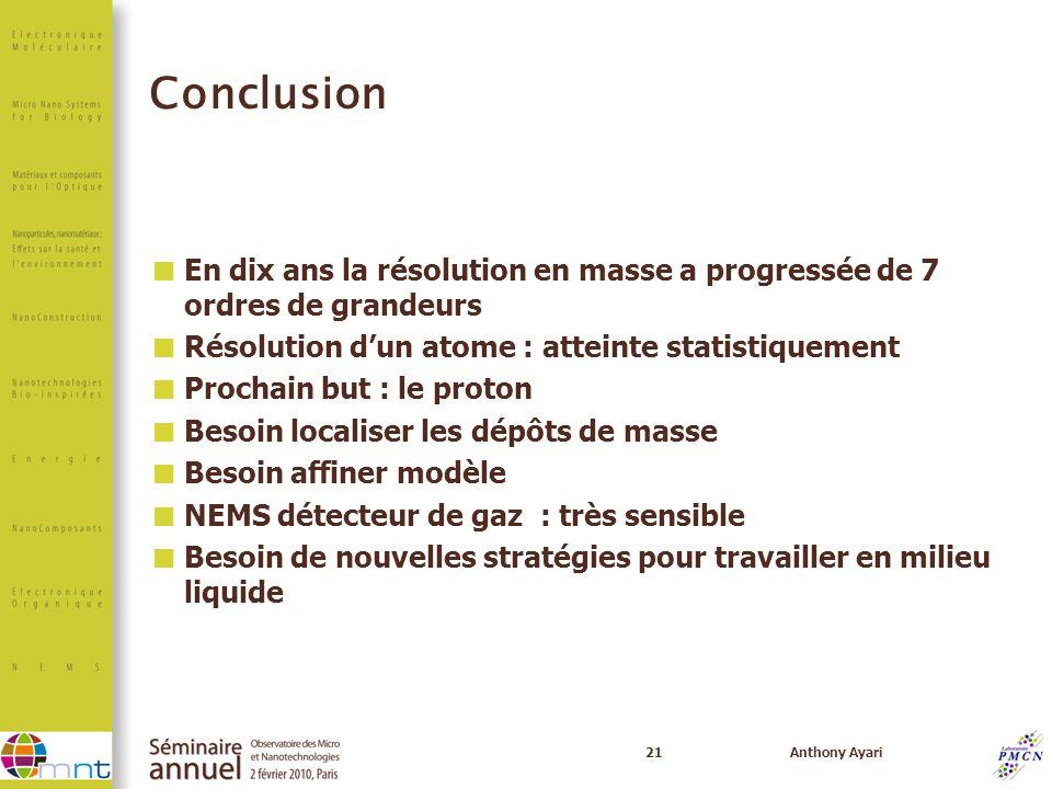 21Anthony Ayari Conclusion En dix ans la résolution en masse a progressée de 7 ordres de grandeurs Résolution dun atome : atteinte statistiquement Pro