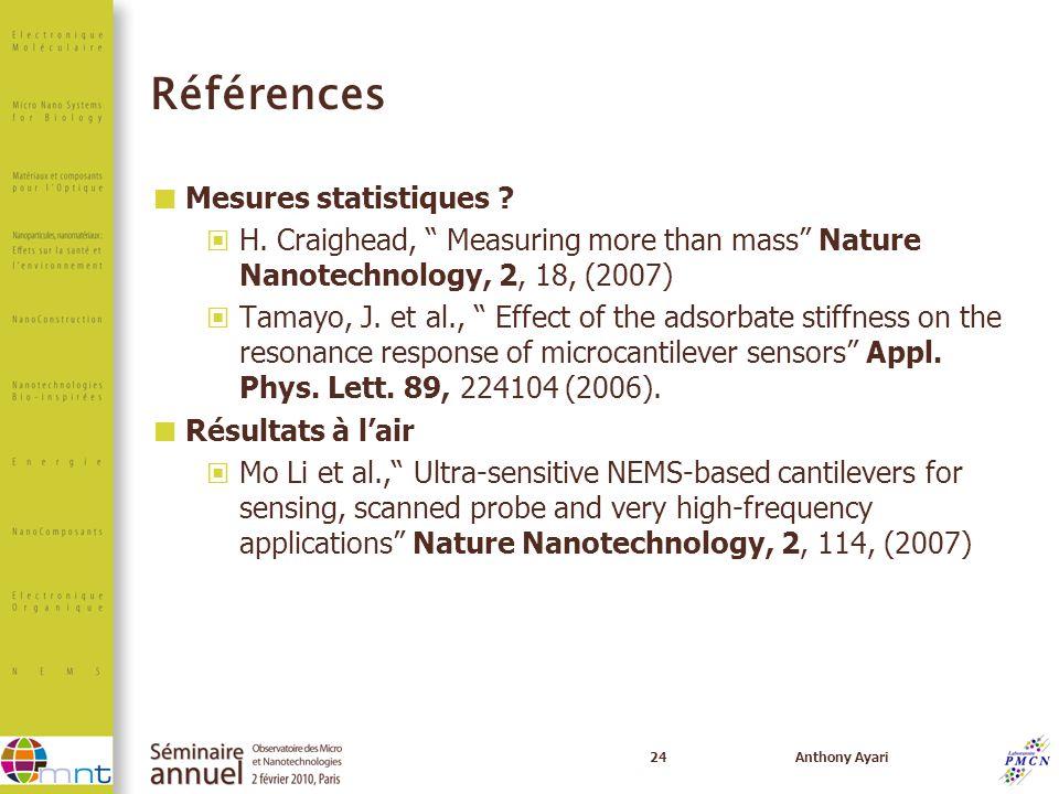 24Anthony Ayari Références Mesures statistiques ? H. Craighead, Measuring more than mass Nature Nanotechnology, 2, 18, (2007) Tamayo, J. et al., Effec