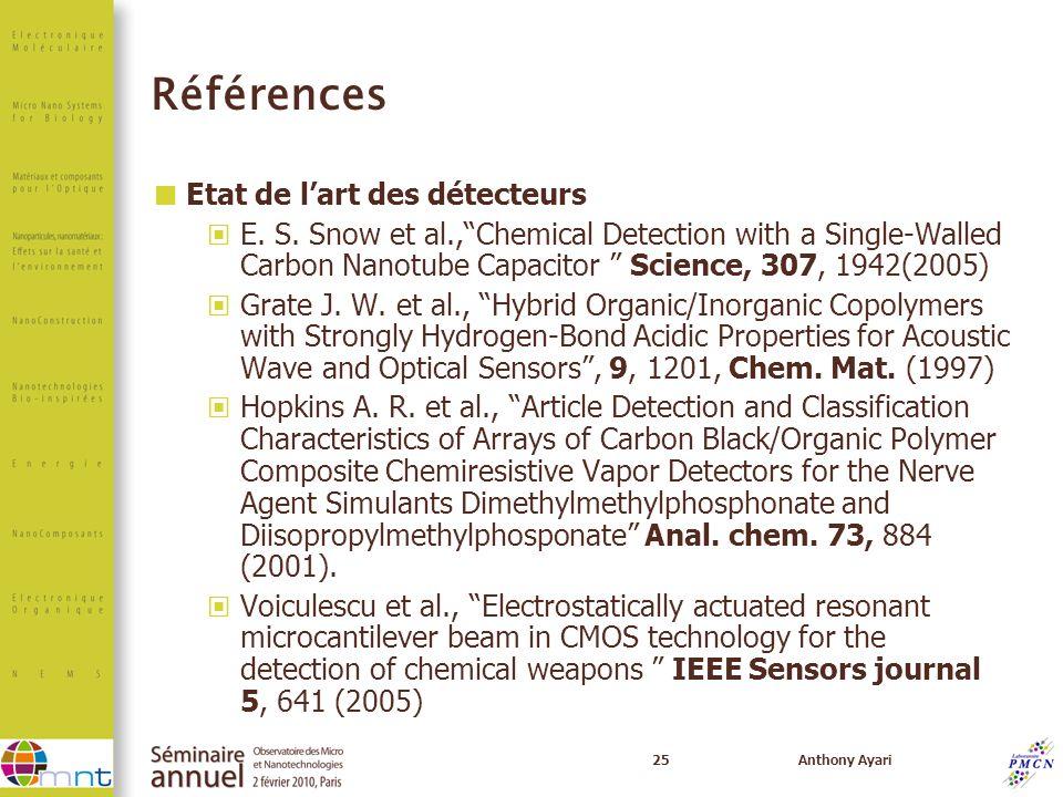 25Anthony Ayari Références Etat de lart des détecteurs E. S. Snow et al.,Chemical Detection with a Single-Walled Carbon Nanotube Capacitor Science, 30