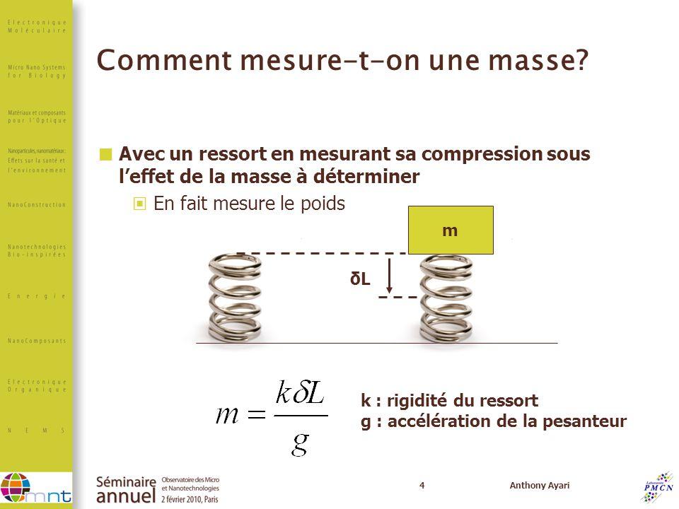 4Anthony Ayari Comment mesure-t-on une masse? Avec un ressort en mesurant sa compression sous leffet de la masse à déterminer En fait mesure le poids