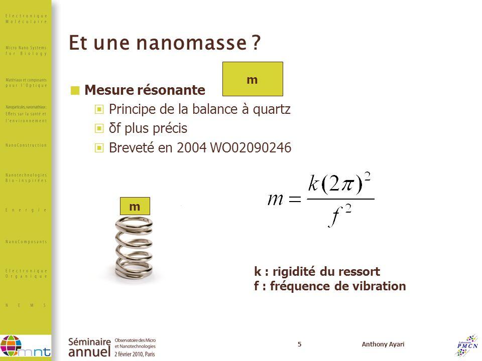 5Anthony Ayari Et une nanomasse ? Mesure résonante Principe de la balance à quartz δf plus précis Breveté en 2004 WO02090246 m m k : rigidité du resso