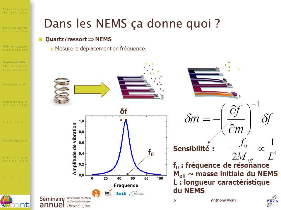 6Anthony Ayari Dans les NEMS ça donne quoi ? Quartz/ressort NEMS Mesure le déplacement en fréquence. Sensibilité : f 0 : fréquence de résonance M eff