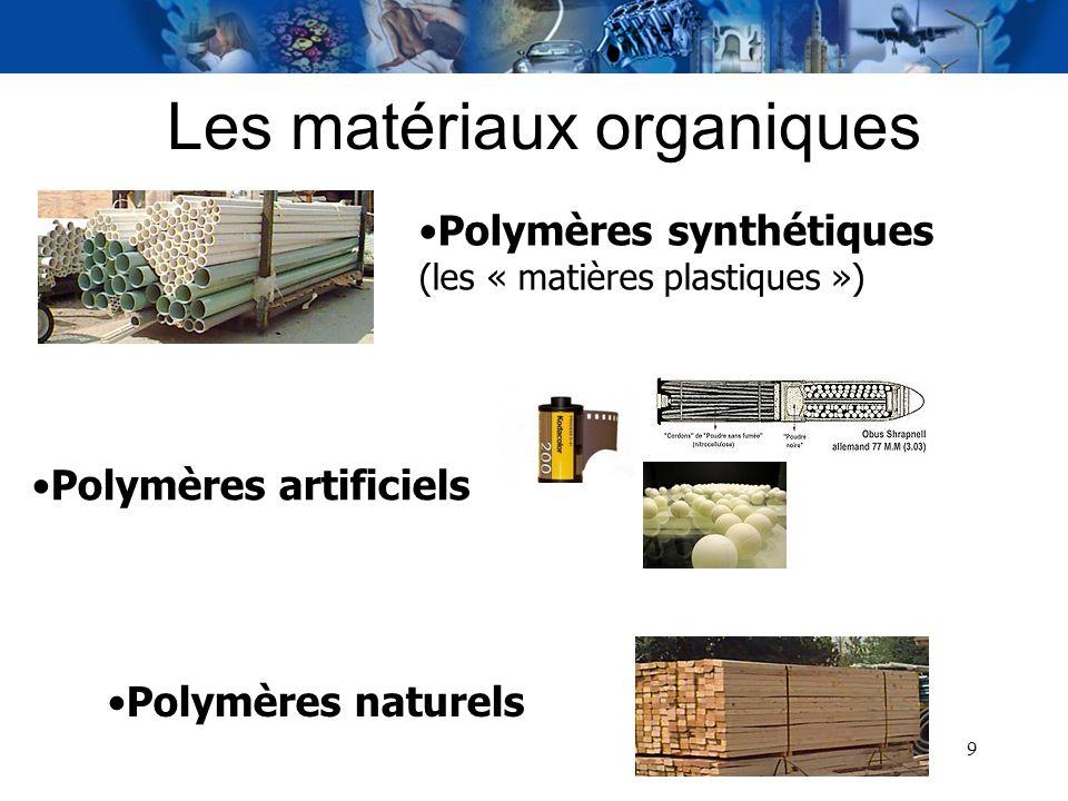 20 LES UE DU M1 S1 UE 08 : Electrochimie appliquée aux Matériaux D.Vouagner M.