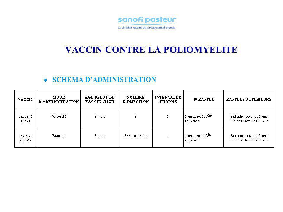 VACCIN CONTRE LA POLIOMYELITE Composition et présentation Inactivé La plupart du temps, ce vaccin est combiné à dautres valences telles que : Tetracoq