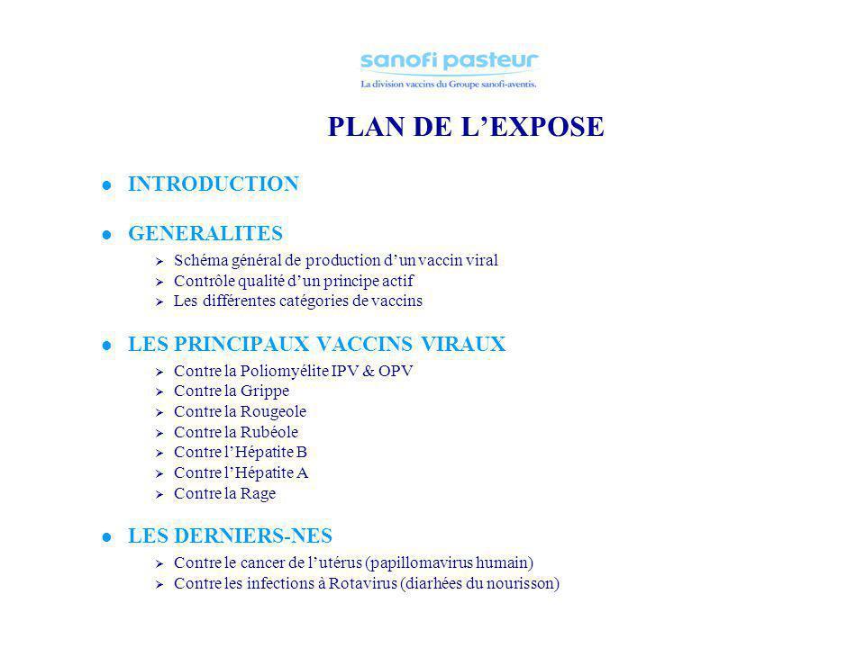LES VACCINS CONTRE LES MALADIES A VIRUS HUMAINS Fabrice GEOFFROY, Sanofi-Pasteur