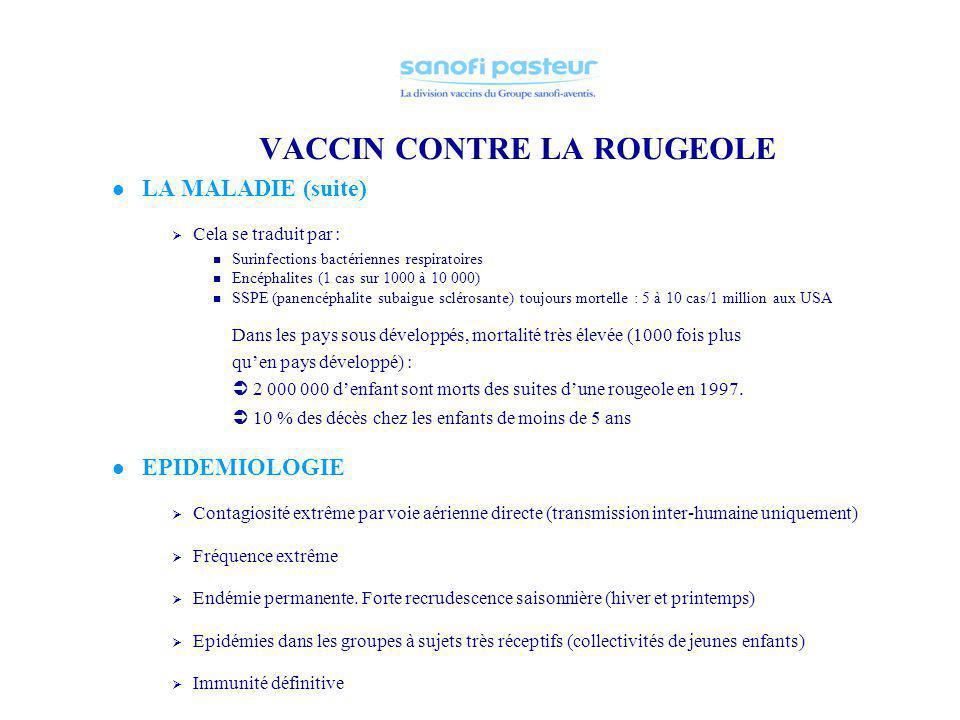 VACCIN CONTRE LA ROUGEOLE LE VIRUS Virus enveloppé à ARN de la famille des paramyxoviridae 1 seul type antigénique Très fragile en dehors de son milie