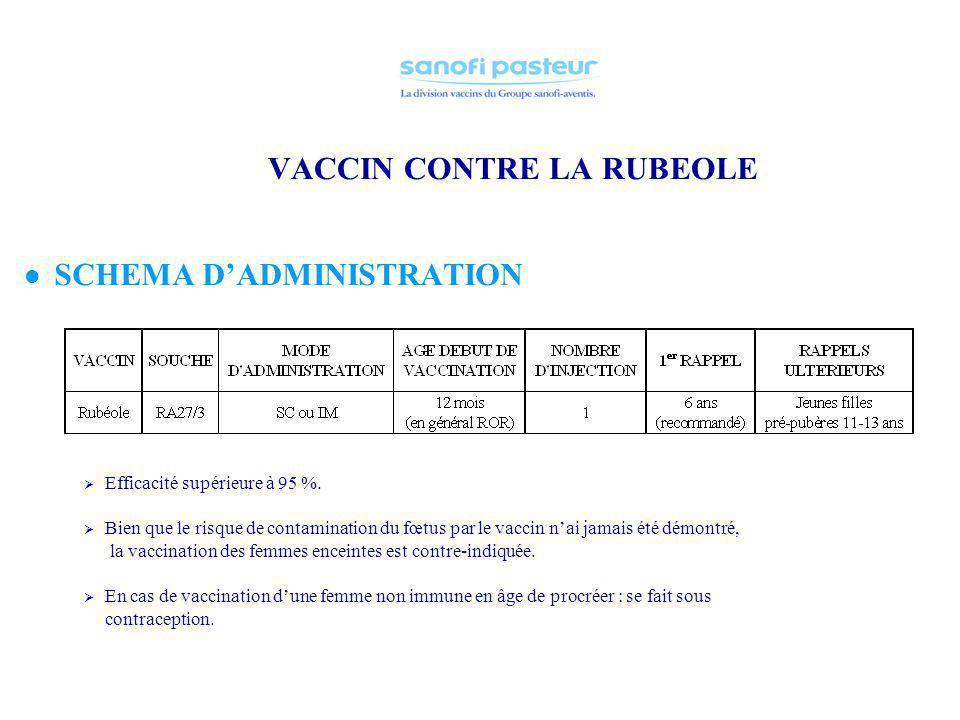 VACCIN CONTRE LA RUBEOLE LE VACCIN Composition et présentation