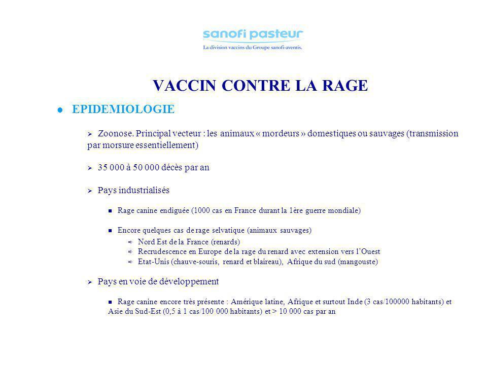 VACCIN CONTRE LA RAGE LE VIRUS Virus enveloppé à ARN de la famille Rhabdoviridae Très fragile 1 seul sérotype LA MALADIE Encéphalite gravissime, en rè