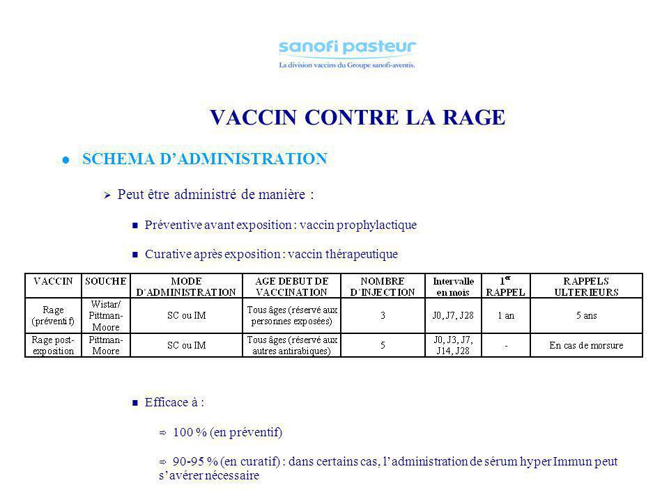 VACCIN CONTRE LA RAGE LE VACCIN Composition et présentation