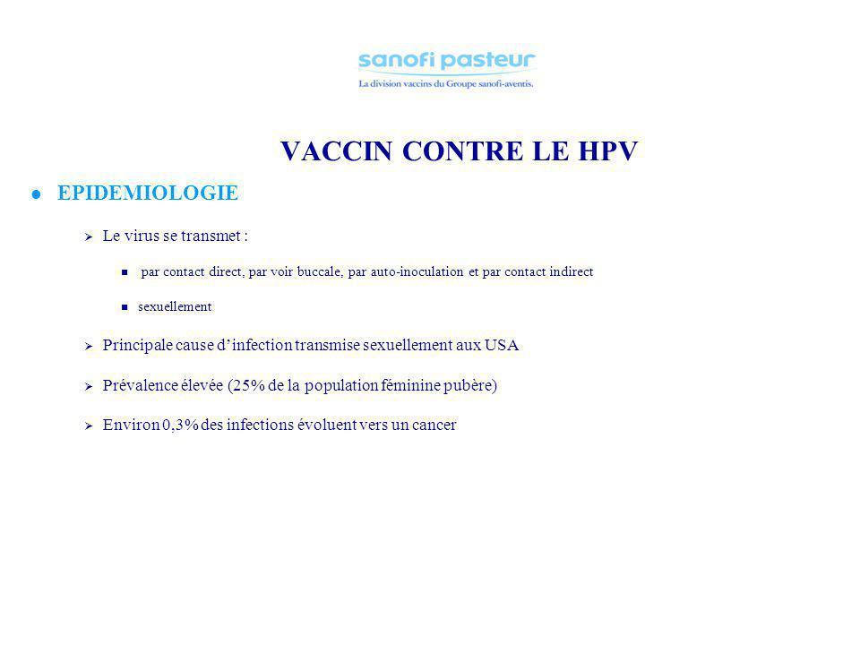 VACCIN CONTRE LE HPV LE VIRUS Virus non enveloppé à ADN de la famille Papillomaviridae 55 nm de diamètre 120 génotypes divisés en 3 groupes Types muqu